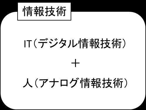 情報技術≠IT(情報技術)